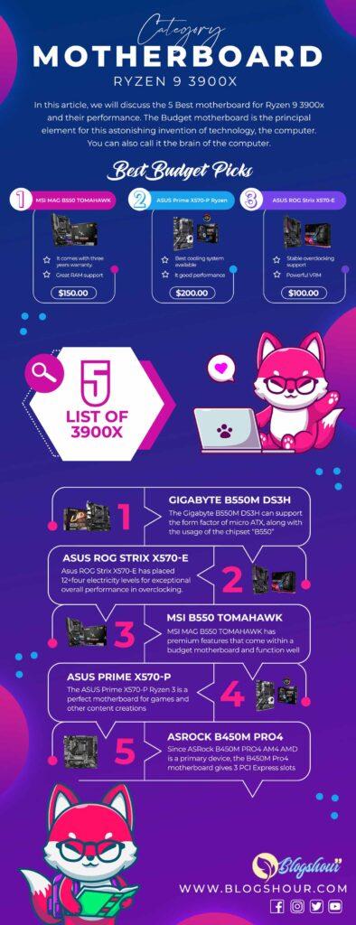 ryzen-0-3900x-infographics